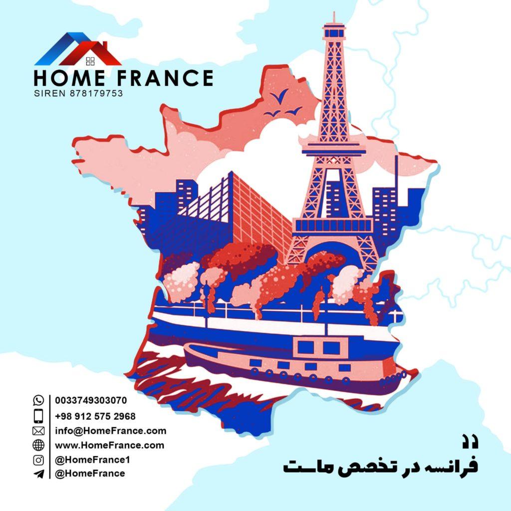 سرمایهگذاری خرید ملک در فرانسه با هوم فرانس